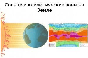 Климатические зоны