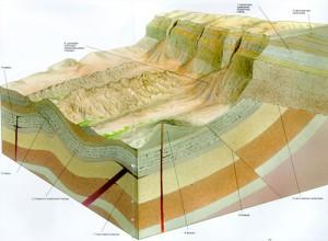 Геологические слои